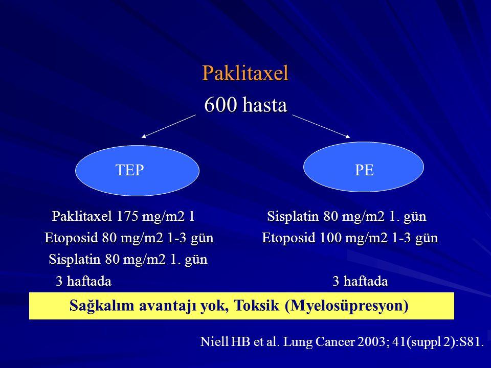 Paklitaxel 600 hasta Paklitaxel 175 mg/m2 1 Sisplatin 80 mg/m2 1.