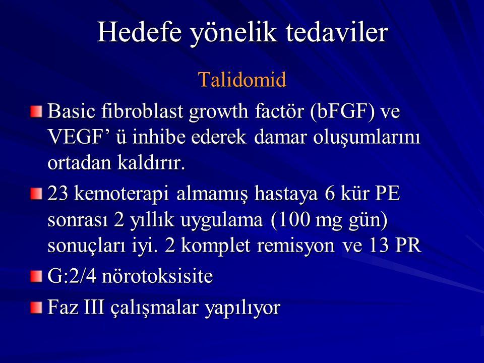 Talidomid Basic fibroblast growth factör (bFGF) ve VEGF' ü inhibe ederek damar oluşumlarını ortadan kaldırır. 23 kemoterapi almamış hastaya 6 kür PE s