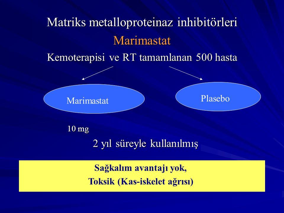 Matriks metalloproteinaz inhibitörleri Marimastat Kemoterapisi ve RT tamamlanan 500 hasta 10 mg 10 mg 2 yıl süreyle kullanılmış 2 yıl süreyle kullanılmış Marimastat Plasebo Sağkalım avantajı yok, Toksik (Kas-iskelet ağrısı)