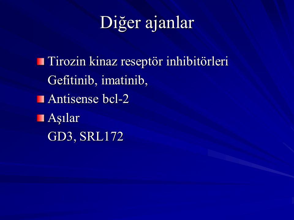 Tirozin kinaz reseptör inhibitörleri Gefitinib, imatinib, Antisense bcl-2 Aşılar GD3, SRL172 Diğer ajanlar