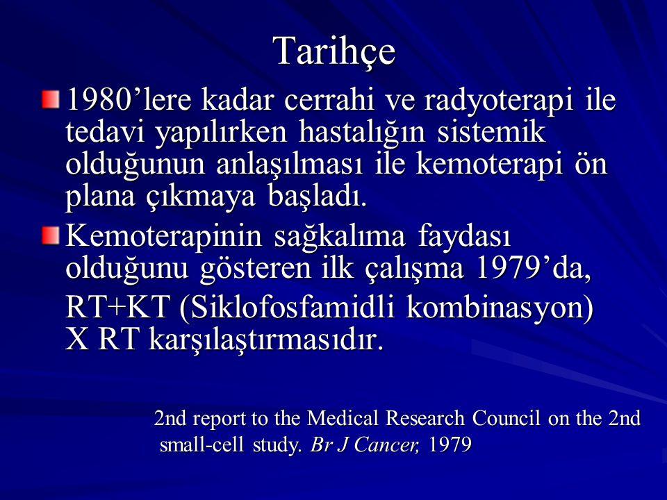 Tarihçe 1980'lere kadar cerrahi ve radyoterapi ile tedavi yapılırken hastalığın sistemik olduğunun anlaşılması ile kemoterapi ön plana çıkmaya başladı.