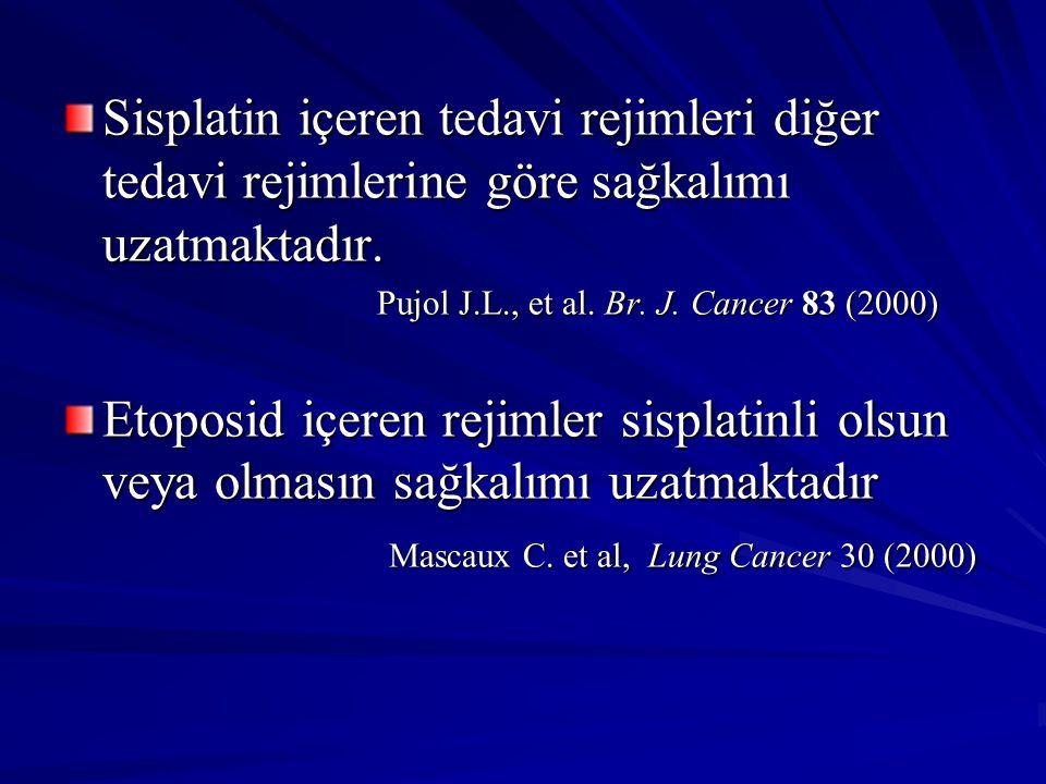 Sisplatin içeren tedavi rejimleri diğer tedavi rejimlerine göre sağkalımı uzatmaktadır. Pujol J.L., et al. Br. J. Cancer 83 (2000) Etoposid içeren rej