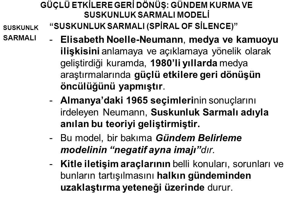 """GÜÇLÜ ETKİLERE GERİ DÖNÜŞ: GÜNDEM KURMA VE SUSKUNLUK SARMALI MODELİ SUSKUNLK SARMALI """"SUSKUNLUK SARMALI (SPİRAL OF SİLENCE)"""" -Elisabeth Noelle-Neumann"""