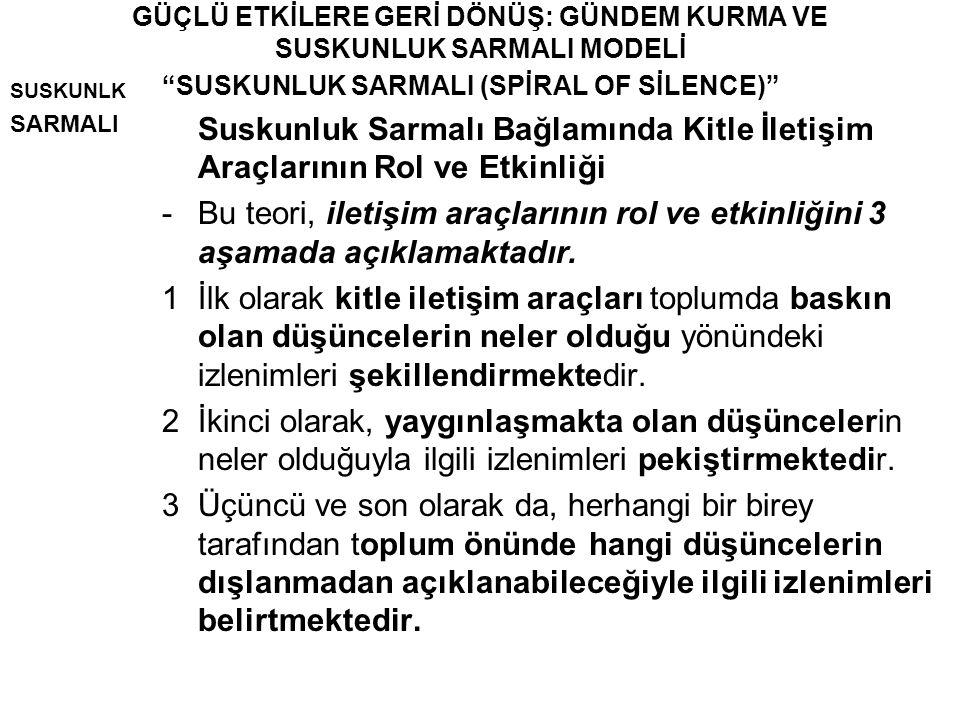 """GÜÇLÜ ETKİLERE GERİ DÖNÜŞ: GÜNDEM KURMA VE SUSKUNLUK SARMALI MODELİ SUSKUNLK SARMALI """"SUSKUNLUK SARMALI (SPİRAL OF SİLENCE)"""" Suskunluk Sarmalı Bağlamı"""