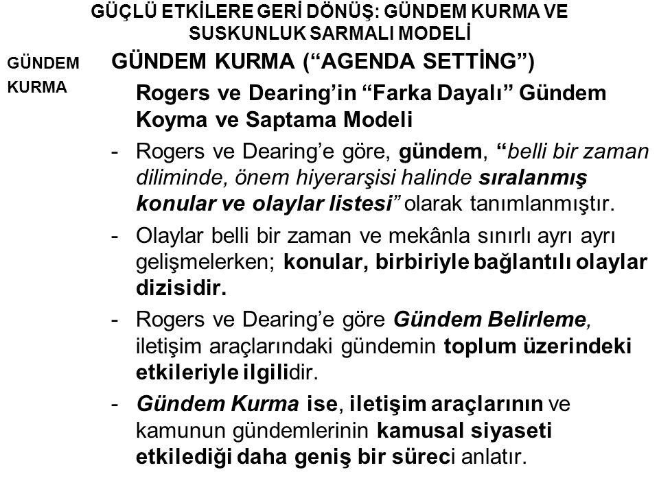 """GÜÇLÜ ETKİLERE GERİ DÖNÜŞ: GÜNDEM KURMA VE SUSKUNLUK SARMALI MODELİ GÜNDEM KURMA GÜNDEM KURMA (""""AGENDA SETTİNG"""") Rogers ve Dearing'in """"Farka Dayalı"""" G"""