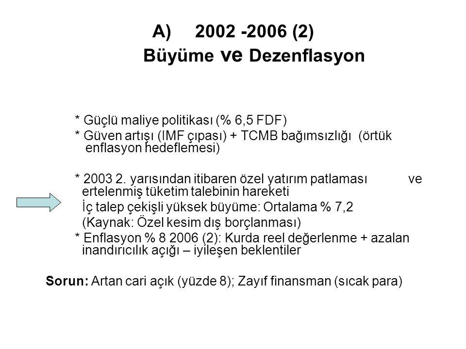 A)2002 -2006 (2) Büyüme ve Dezenflasyon * Güçlü maliye politikası (% 6,5 FDF) * Güven artışı (IMF çıpası) + TCMB bağımsızlığı (örtük enflasyon hedeflemesi) * 2003 2.