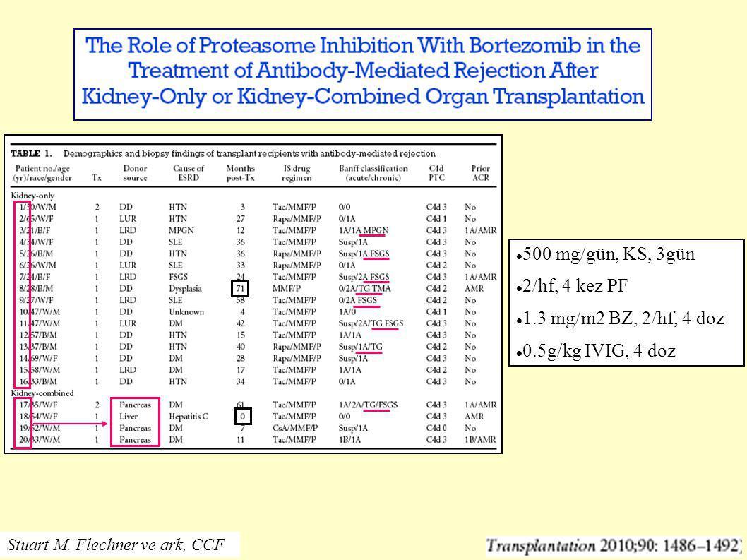 500 mg/gün, KS, 3gün 2/hf, 4 kez PF 1.3 mg/m2 BZ, 2/hf, 4 doz 0.5g/kg IVIG, 4 doz Stuart M. Flechner ve ark, CCF