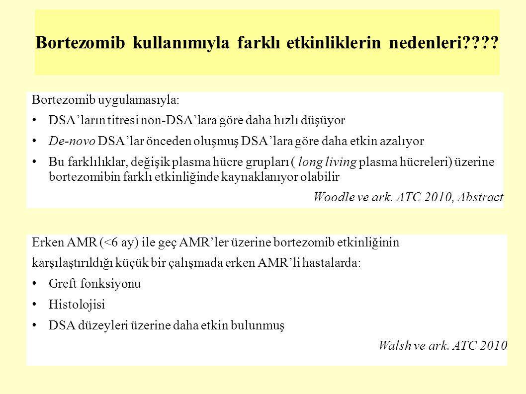 Bortezomib kullanımıyla farklı etkinliklerin nedenleri???? Bortezomib uygulamasıyla: DSA'ların titresi non-DSA'lara göre daha hızlı düşüyor De-novo DS