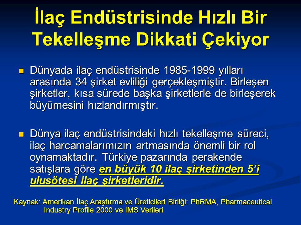 İlaç Endüstrisinde Hızlı Bir Tekelleşme Dikkati Çekiyor Dünyada ilaç endüstrisinde 1985-1999 yılları arasında 34 şirket evliliği gerçekleşmiştir.