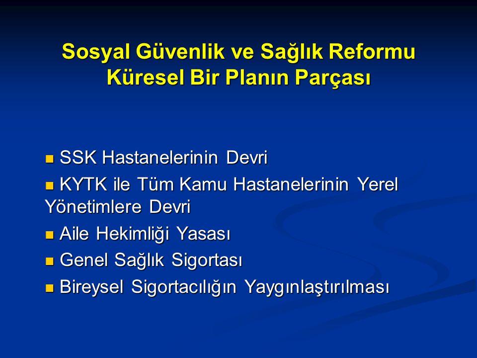 Türk İlaç Endüstrisinin İstihdam Profili de Artan Dışa Bağımlılığı Teyid Ediyor 2003 yılında Türkiye ilaç sektöründe toplam çalışan sayısı: 22.000 Sektörde çalışanların; % 50'si pazarlama % 25'i yönetim % 25'i üretim ve hammadde Kaynak: İlaç Endüstrisi İşverenleri Sendikası 2004 Yılı İstatistikleri