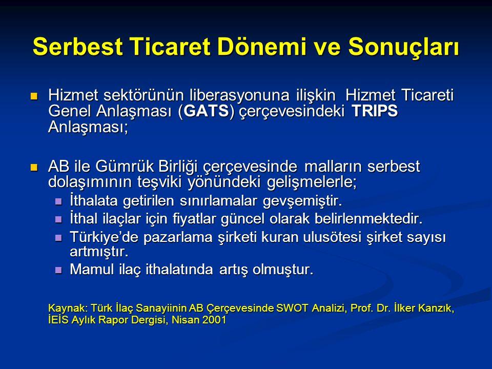 Serbest Ticaret Dönemi ve Sonuçları Hizmet sektörünün liberasyonuna ilişkin Hizmet Ticareti Genel Anlaşması (GATS) çerçevesindeki TRIPS Anlaşması; Hizmet sektörünün liberasyonuna ilişkin Hizmet Ticareti Genel Anlaşması (GATS) çerçevesindeki TRIPS Anlaşması; AB ile Gümrük Birliği çerçevesinde malların serbest dolaşımının teşviki yönündeki gelişmelerle; AB ile Gümrük Birliği çerçevesinde malların serbest dolaşımının teşviki yönündeki gelişmelerle; İthalata getirilen sınırlamalar gevşemiştir.