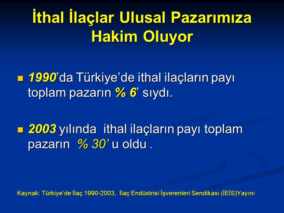 İthal İlaçlar Ulusal Pazarımıza Hakim Oluyor 1990'da Türkiye'de ithal ilaçların payı toplam pazarın % 6' sıydı. 1990'da Türkiye'de ithal ilaçların pay