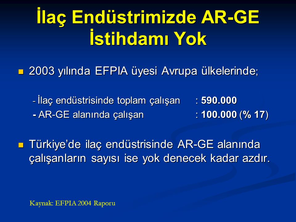 İlaç Endüstrimizde AR-GE İstihdamı Yok 2003 yılında EFPIA üyesi Avrupa ülkelerinde ; 2003 yılında EFPIA üyesi Avrupa ülkelerinde ; - İlaç endüstrisinde toplam çalışan : 590.000 - AR-GE alanında çalışan : 100.000 (% 17) Türkiye'de ilaç endüstrisinde AR-GE alanında çalışanların sayısı ise yok denecek kadar azdır.