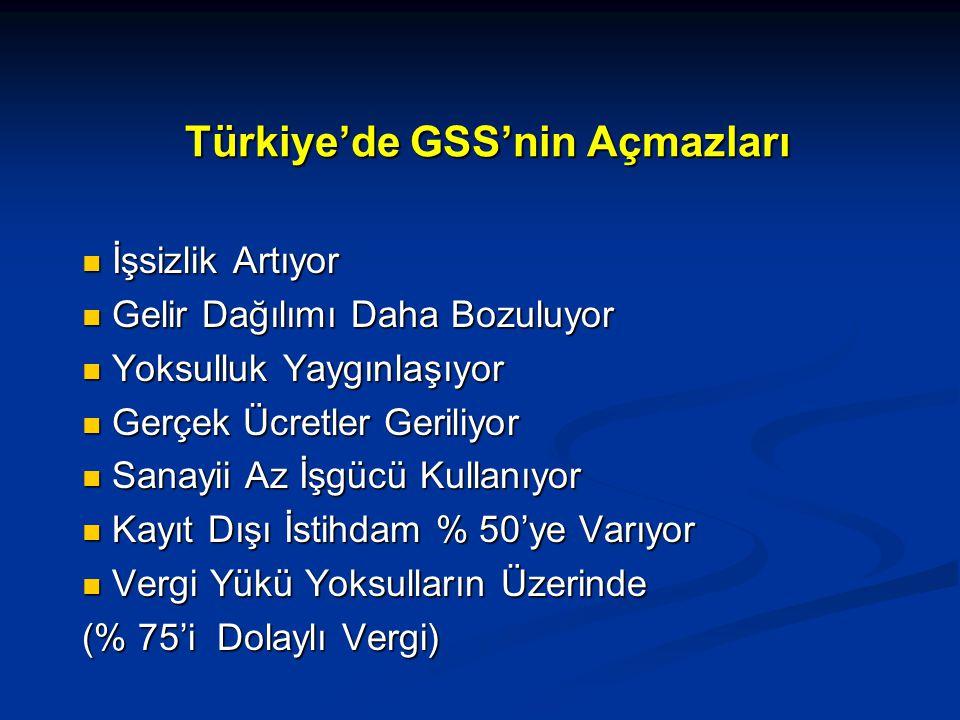 Türkiye'de GSS'nin Açmazları İşsizlik Artıyor İşsizlik Artıyor Gelir Dağılımı Daha Bozuluyor Gelir Dağılımı Daha Bozuluyor Yoksulluk Yaygınlaşıyor Yok