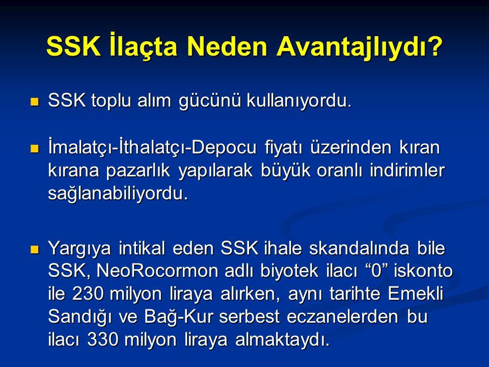 SSK İlaçta Neden Avantajlıydı? SSK toplu alım gücünü kullanıyordu. SSK toplu alım gücünü kullanıyordu. İmalatçı-İthalatçı-Depocu fiyatı üzerinden kıra