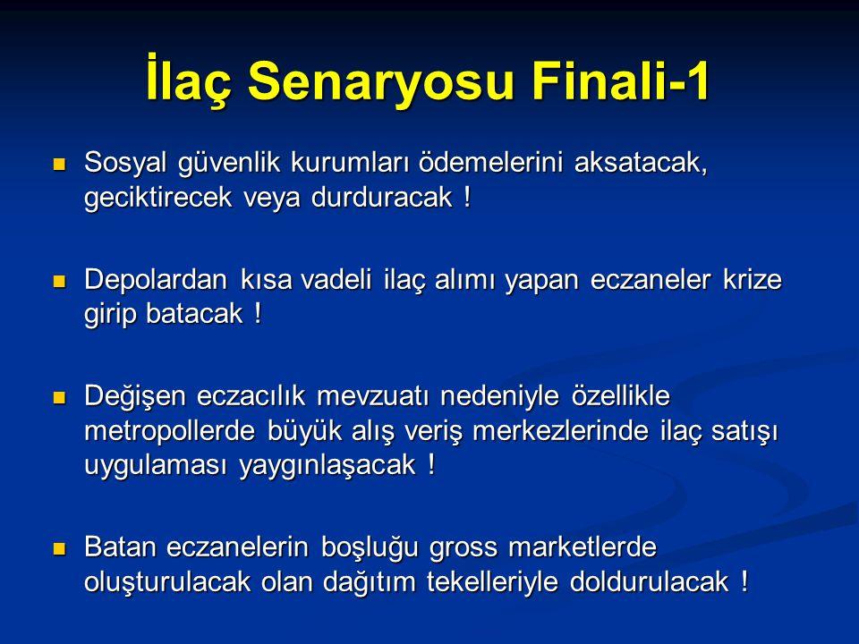 İlaç Senaryosu Finali-1 Sosyal güvenlik kurumları ödemelerini aksatacak, geciktirecek veya durduracak .