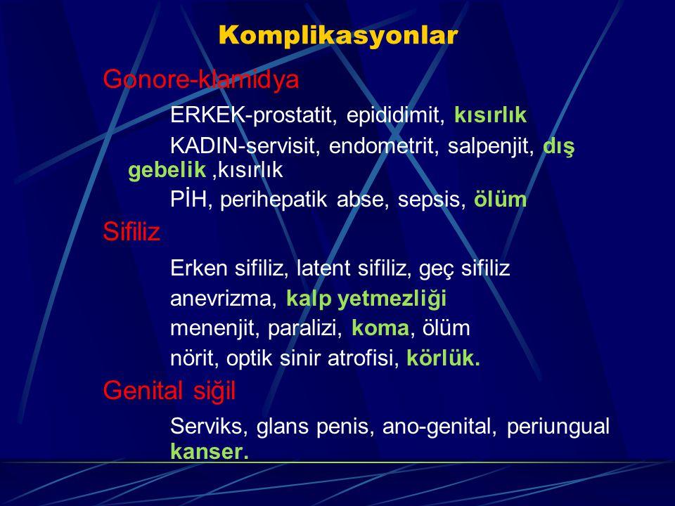 Komplikasyonlar Gonore-klamidya ERKEK-prostatit, epididimit, kısırlık KADIN-servisit, endometrit, salpenjit, dış gebelik,kısırlık PİH, perihepatik abs