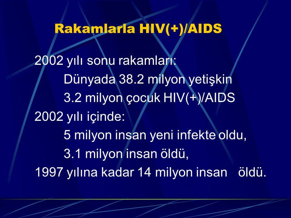Rakamlarla HIV(+)/AIDS 2002 yılı sonu rakamları: Dünyada 38.2 milyon yetişkin 3.2 milyon çocuk HIV(+)/AIDS 2002 yılı içinde: 5 milyon insan yeni infekte oldu, 3.1 milyon insan öldü, 1997 yılına kadar 14 milyon insan öldü.