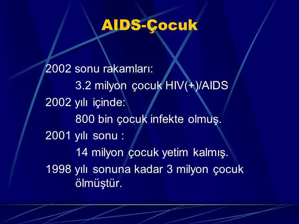 AIDS-Çocuk 2002 sonu rakamları: 3.2 milyon çocuk HIV(+)/AIDS 2002 yılı içinde: 800 bin çocuk infekte olmuş. 2001 yılı sonu : 14 milyon çocuk yetim kal