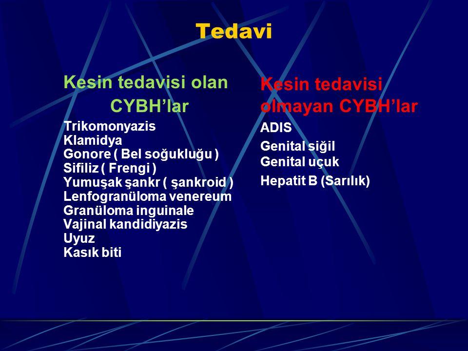 Tedavi Kesin tedavisi olan CYBH'lar Trikomonyazis Klamidya Gonore ( Bel soğukluğu ) Sifiliz ( Frengi ) Yumuşak şankr ( şankroid ) Lenfogranüloma venereum Granüloma inguinale Vajinal kandidiyazis Uyuz Kasık biti Kesin tedavisi olmayan CYBH'lar ADIS Genital siğil Genital uçuk Hepatit B (Sarılık)