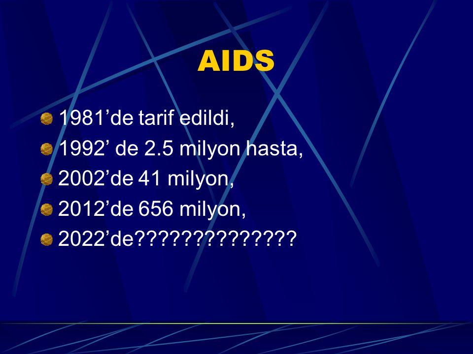 AIDS 1981'de tarif edildi, 1992' de 2.5 milyon hasta, 2002'de 41 milyon, 2012'de 656 milyon, 2022'de??????????????