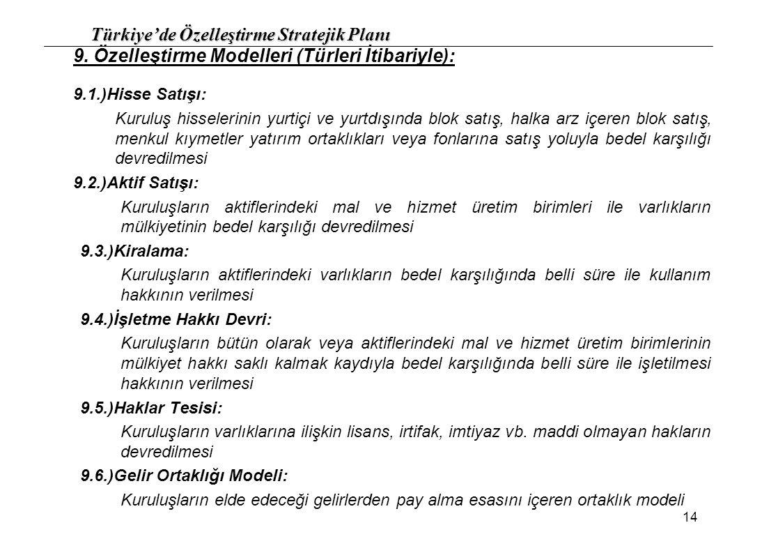 Türkiye'de Özelleştirme Stratejik Planı 14 9. Özelleştirme Modelleri (Türleri İtibariyle): 9.1.)Hisse Satışı: Kuruluş hisselerinin yurtiçi ve yurtdışı