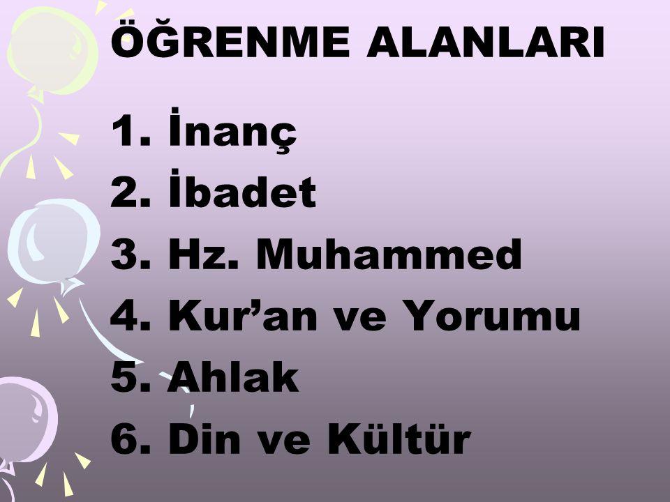 ÖĞRENME ALANLARI 1. İnanç 2. İbadet 3. Hz. Muhammed 4. Kur'an ve Yorumu 5. Ahlak 6. Din ve Kültür