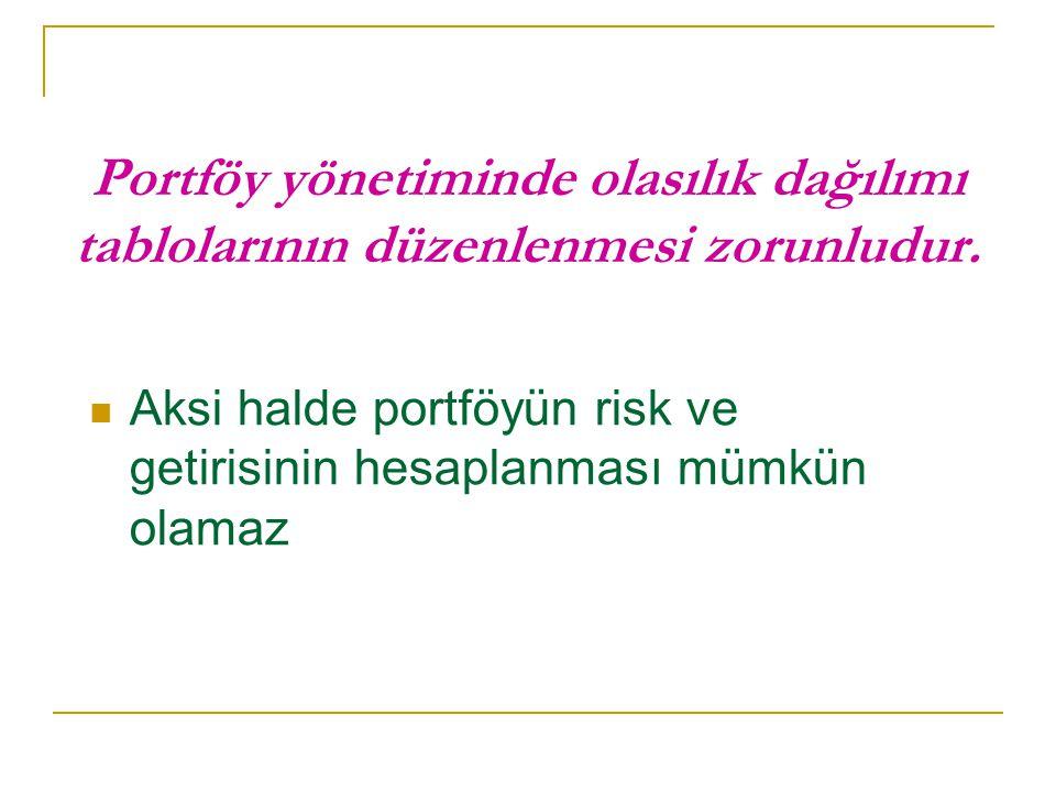 Portföy yönetiminde olasılık dağılımı tablolarının düzenlenmesi zorunludur. Aksi halde portföyün risk ve getirisinin hesaplanması mümkün olamaz