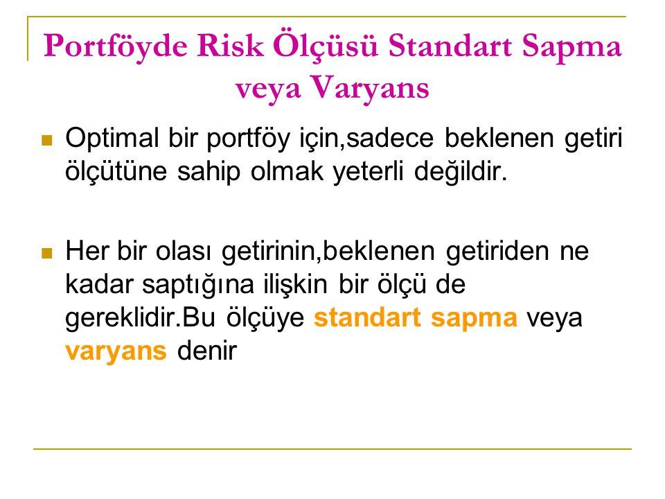 Portföyde Risk Ölçüsü Standart Sapma veya Varyans Optimal bir portföy için,sadece beklenen getiri ölçütüne sahip olmak yeterli değildir. Her bir olası