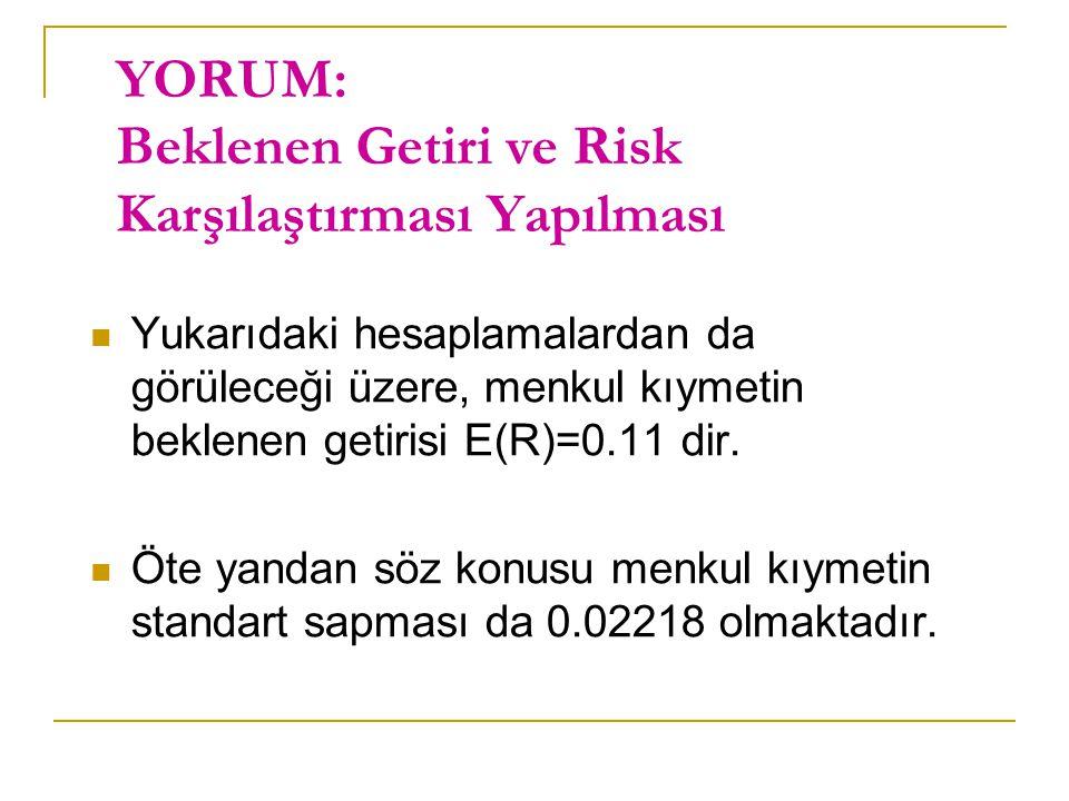 YORUM: Beklenen Getiri ve Risk Karşılaştırması Yapılması Yukarıdaki hesaplamalardan da görüleceği üzere, menkul kıymetin beklenen getirisi E(R)=0.11 d