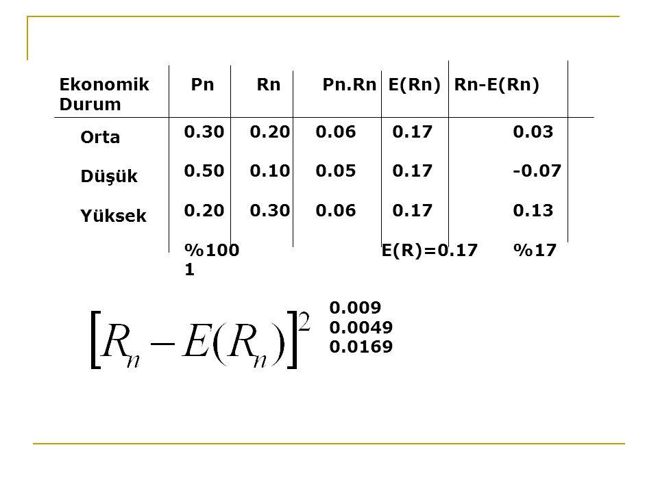 Ekonomik PnRnPn.RnE(Rn)Rn-E(Rn) Durum Orta Düşük Yüksek 0.300.200.06 0.170.03 0.500.100.05 0.17-0.07 0.200.300.06 0.170.13 %100E(R)=0.17%17 1 0.009 0.
