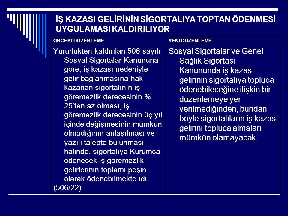 İŞ KAZASI GELİRİNİN SİGORTALIYA TOPTAN ÖDENMESİ UYGULAMASI KALDIRILIYOR ÖNCEKİ DÜZENLEMEYENİ DÜZENLEME Yürürlükten kaldırılan 506 sayılı Sosyal Sigort