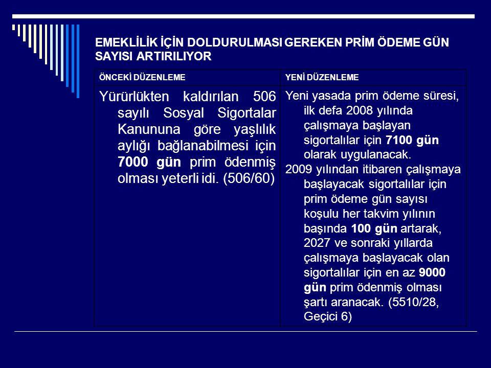 EMEKLİLİK İÇİN DOLDURULMASI GEREKEN PRİM ÖDEME GÜN SAYISI ARTIRILIYOR ÖNCEKİ DÜZENLEMEYENİ DÜZENLEME Yürürlükten kaldırılan 506 sayılı Sosyal Sigortal