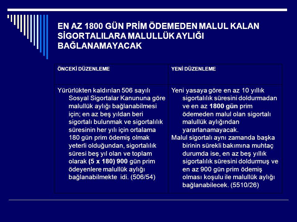 EN AZ 1800 GÜN PRİM ÖDEMEDEN MALUL KALAN SİGORTALILARA MALULLÜK AYLIĞI BAĞLANAMAYACAK ÖNCEKİ DÜZENLEMEYENİ DÜZENLEME Yürürlükten kaldırılan 506 sayılı