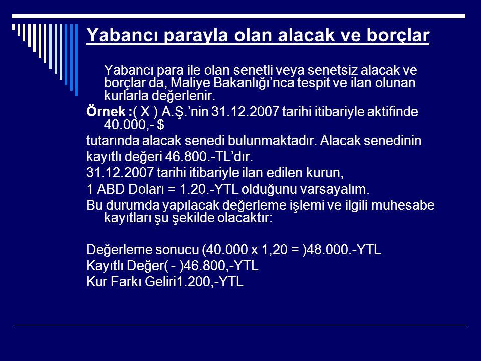 Reeskont Oranı  Vergi Usul Kanunu'nun 280, 281 ve 285.