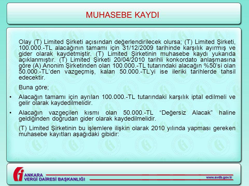 MUHASEBE KAYDI Olay (T) Limited Şirketi açısından değerlendirilecek olursa; (T) Limited Şirketi, 100.000.-TL alacağının tamamı için 31/12/2009 tarihin