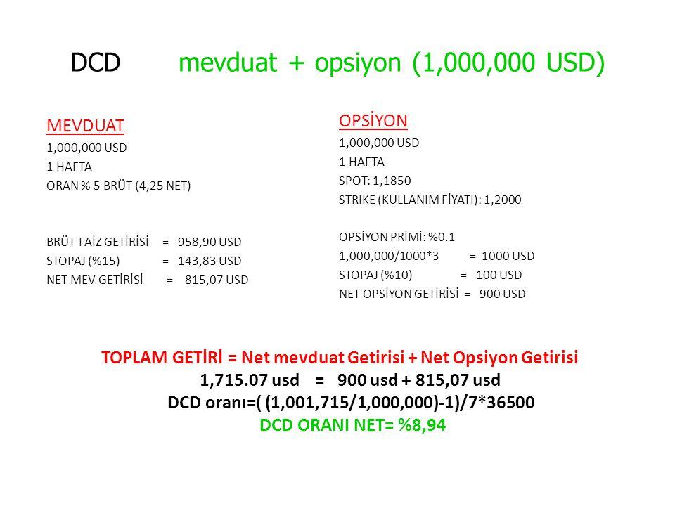 DCD mevduat + opsiyon (1,000,000 USD) MEVDUAT 1,000,000 USD 1 HAFTA ORAN % 5 BRÜT (4,25 NET) BRÜT FAİZ GETİRİSİ = 958,90 USD STOPAJ (%15) = 143,83 USD NET MEV GETİRİSİ = 815,07 USD OPSİYON 1,000,000 USD 1 HAFTA SPOT: 1,1850 STRIKE (KULLANIM FİYATI): 1,2000 OPSİYON PRİMİ: %0.1 1,000,000/1000*3 = 1000 USD STOPAJ (%10) = 100 USD NET OPSİYON GETİRİSİ = 900 USD TOPLAM GETİRİ = Net mevduat Getirisi + Net Opsiyon Getirisi 1,715.07 usd = 900 usd + 815,07 usd DCD oranı=( (1,001,715/1,000,000)-1)/7*36500 DCD ORANI NET= %8,94