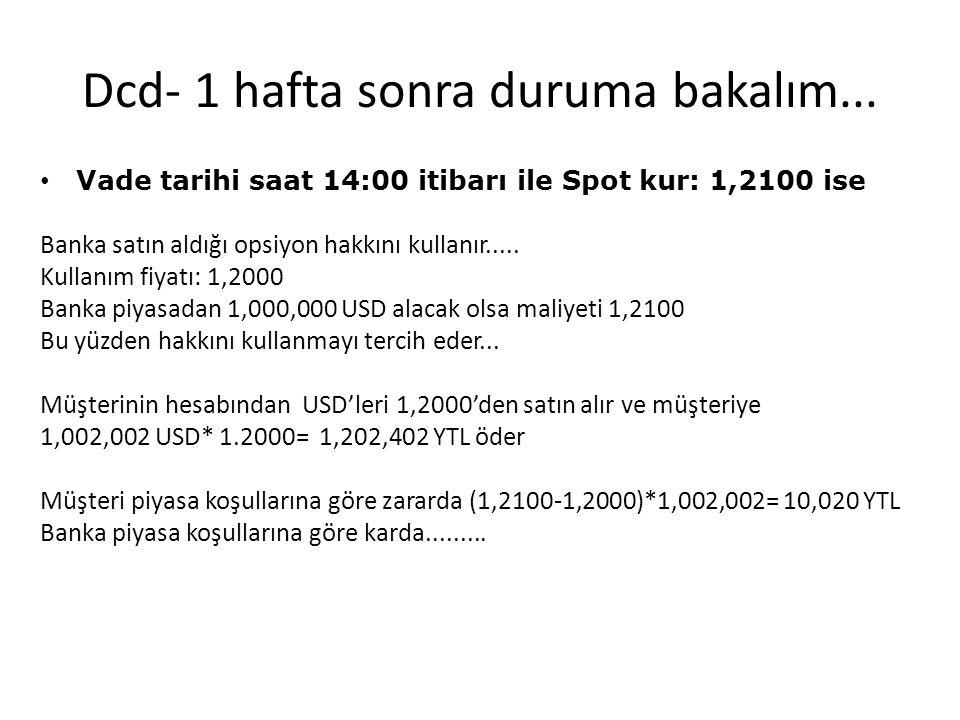 Dcd- 1 hafta sonra duruma bakalım... Vade tarihi saat 14:00 itibarı ile Spot kur: 1,2100 ise Banka satın aldığı opsiyon hakkını kullanır..... Kullanım
