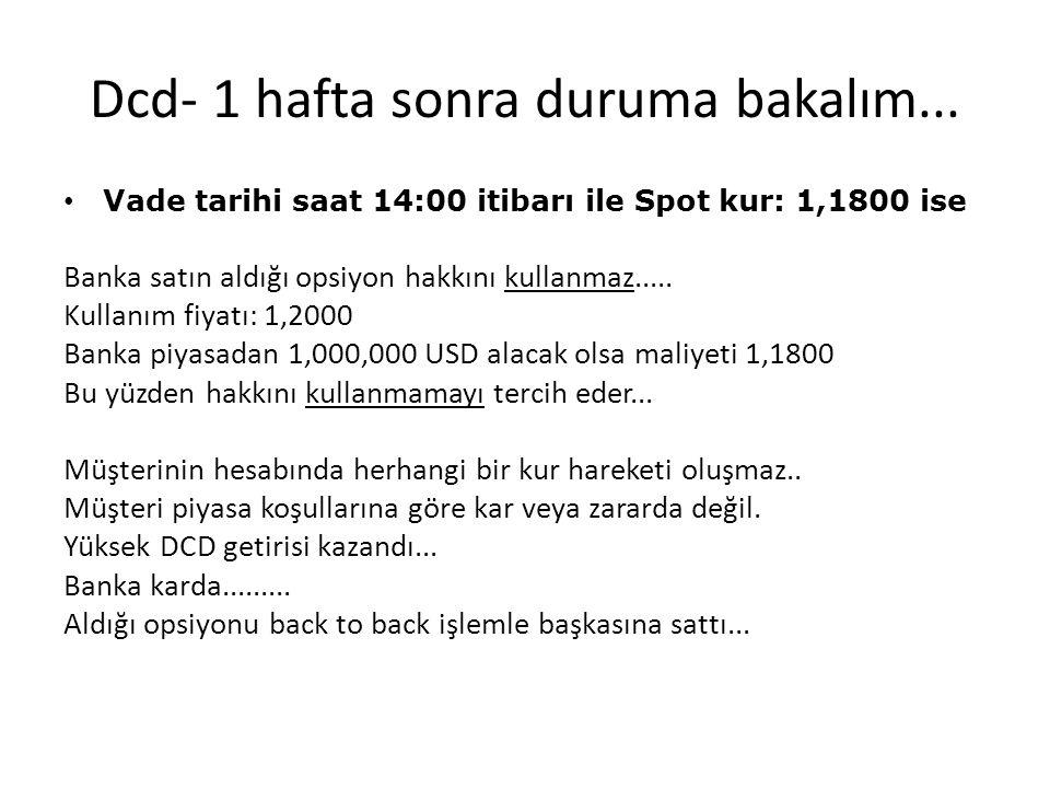 Dcd- 1 hafta sonra duruma bakalım... Vade tarihi saat 14:00 itibarı ile Spot kur: 1,1800 ise Banka satın aldığı opsiyon hakkını kullanmaz..... Kullanı