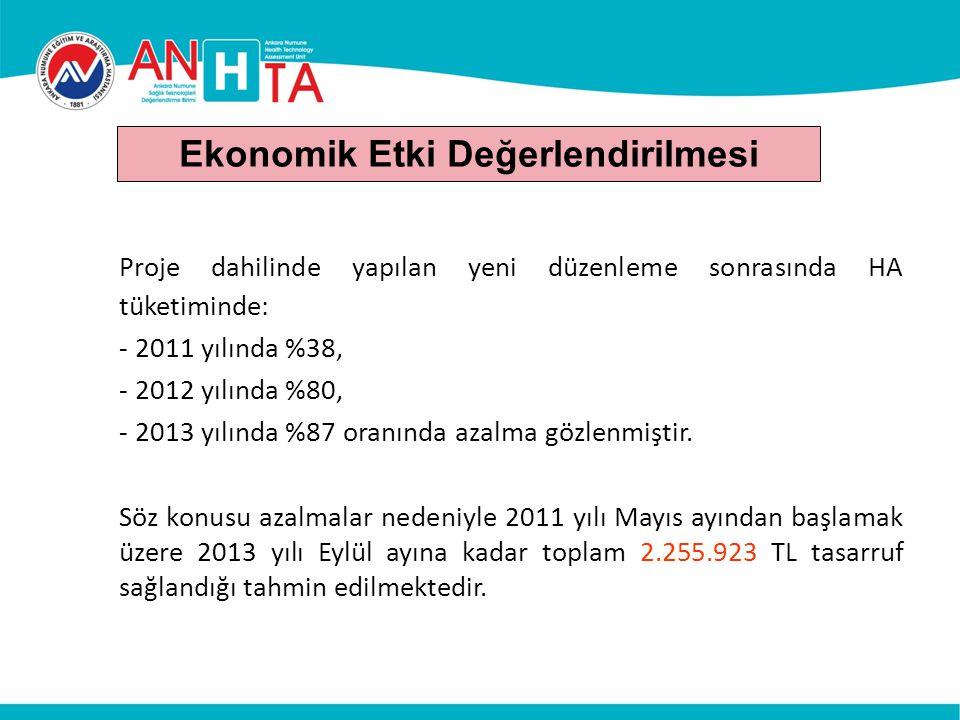 Proje dahilinde yapılan yeni düzenleme sonrasında HA tüketiminde: - 2011 yılında %38, - 2012 yılında %80, - 2013 yılında %87 oranında azalma gözlenmiş