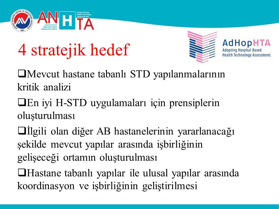  Mevcut hastane tabanlı STD yapılanmalarının kritik analizi  En iyi H-STD uygulamaları için prensiplerin oluşturulması  İlgili olan diğer AB hastan