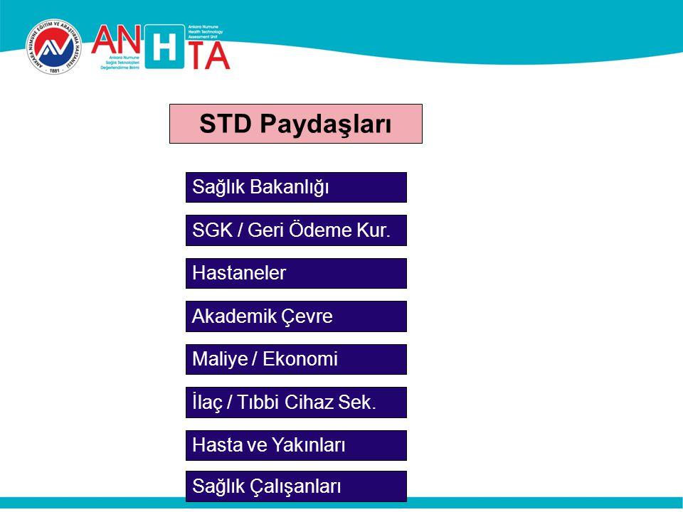 Maliye / Ekonomi STD Paydaşları Sağlık Bakanlığı İlaç / Tıbbi Cihaz Sek. Hasta ve Yakınları Sağlık Çalışanları SGK / Geri Ödeme Kur. Hastaneler Akadem