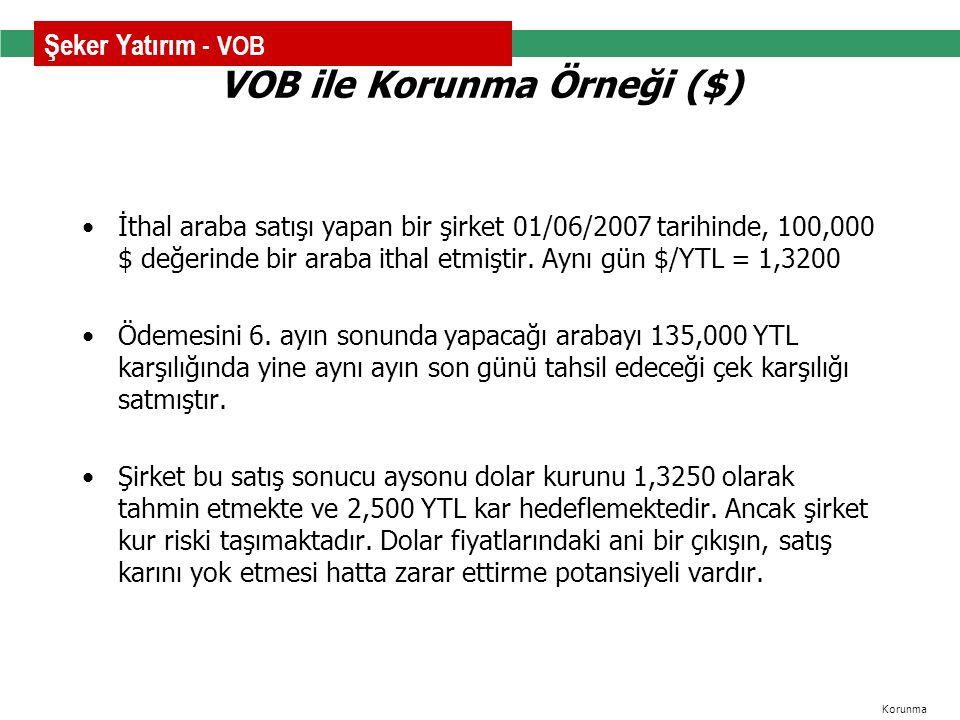 VOB ile Korunma Örneği ($) İthal araba satışı yapan bir şirket 01/06/2007 tarihinde, 100,000 $ değerinde bir araba ithal etmiştir. Aynı gün $/YTL = 1,