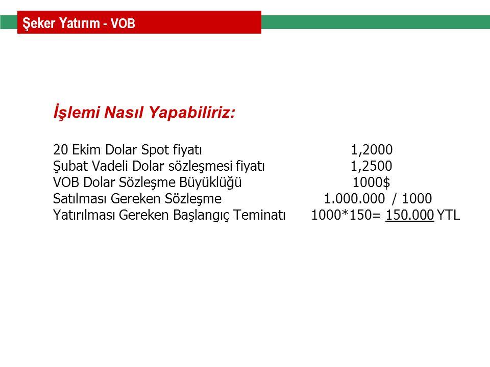 İşlemi Nasıl Yapabiliriz: 20 Ekim Dolar Spot fiyatı 1,2000 Şubat Vadeli Dolar sözleşmesi fiyatı 1,2500 VOB Dolar Sözleşme Büyüklüğü 1000$ Satılması Gereken Sözleşme 1.000.000 / 1000 Yatırılması Gereken Başlangıç Teminatı 1000*150= 150.000 YTL Şeker Yatırım - VOB