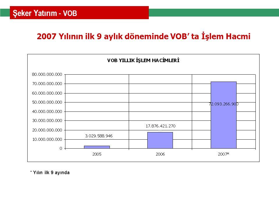 Şeker Yatırım - VOB * Yılın ilk 9 ayında 2007 Yılının ilk 9 aylık döneminde VOB' ta İşlem Hacmi