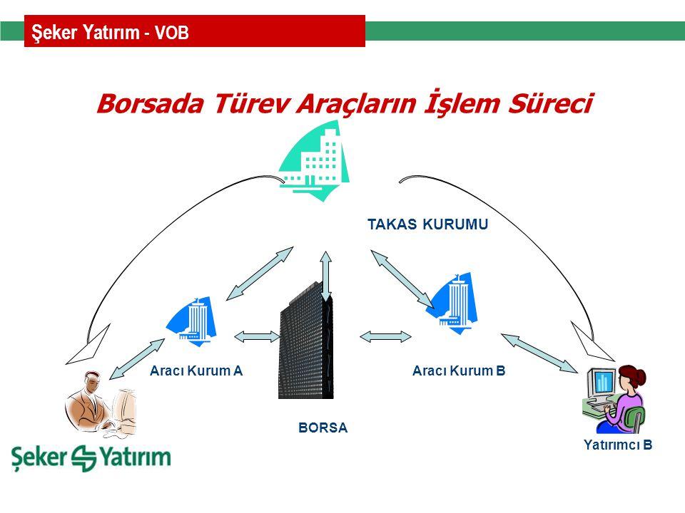 Rakamlarla Şeker Yatırım - VOB'ta hangi ürünlerde işlem yapılabilmektedir.