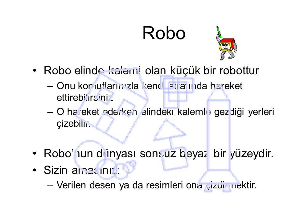Robo Robo elinde kalemi olan küçük bir robottur –Onu komutlarınızla kendi etrafında hareket ettirebilirsiniz –O hareket ederken elindeki kalemle gezdi