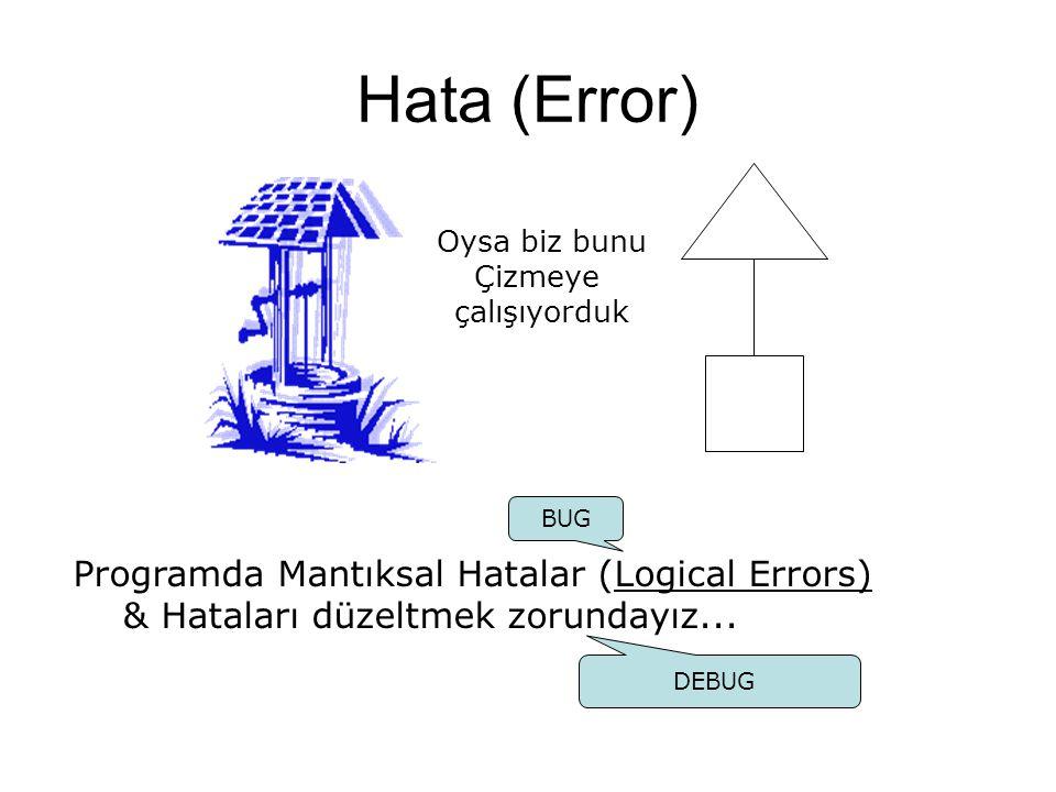 Hata (Error) Oysa biz bunu Çizmeye çalışıyorduk Programda Mantıksal Hatalar (Logical Errors) & Hataları düzeltmek zorundayız... DEBUG BUG