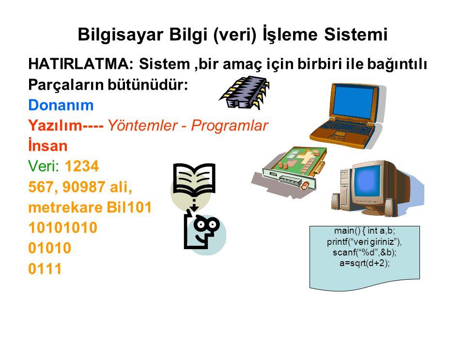 Bilgisayar Bilgi (veri) İşleme Sistemi HATIRLATMA: Sistem,bir amaç için birbiri ile bağıntılı Parçaların bütünüdür: Donanım Yazılım---- Yöntemler - Pr