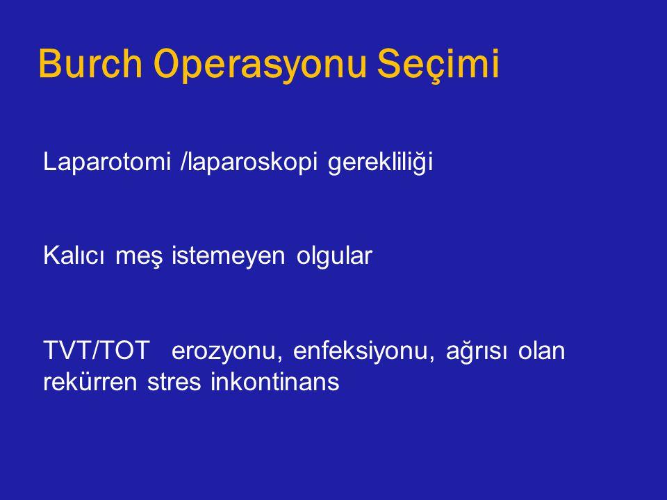 Burch Operasyonu Seçimi Laparotomi /laparoskopi gerekliliği Kalıcı meş istemeyen olgular TVT/TOT erozyonu, enfeksiyonu, ağrısı olan rekürren stres ink